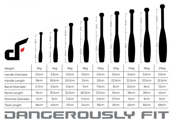 Dangerously Fit Steel Club Design Specs